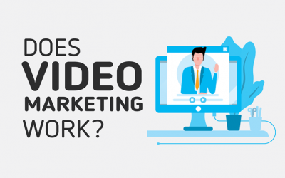 Does video marketing work?